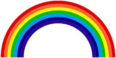 Mnemonic Device For The Order And The Colors Of The Rainbow Rainbow Colors In Order For